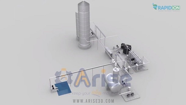 Water Treatment Process Plant Animation
